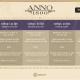 ANNO 1800 – Systemvoraussetzungen veröffentlicht