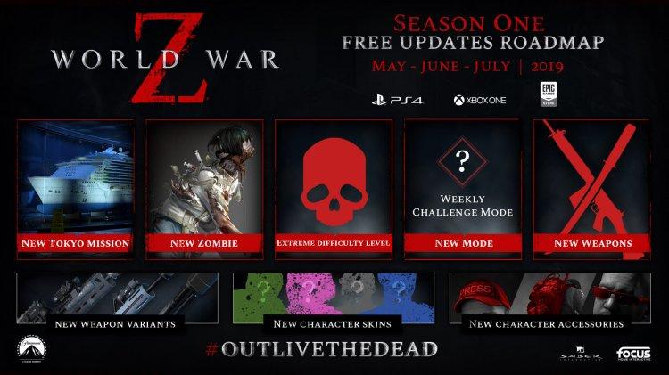 World War Z – DCL-Roadmap  veröffentlicht